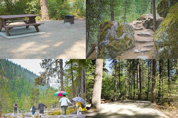 Nairn Campground